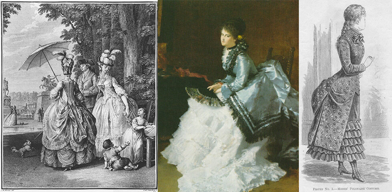 Polonaise illustrations 1700s and 1800s